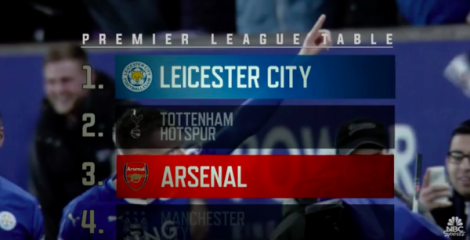 leicester-promo-video-nbc-600x307